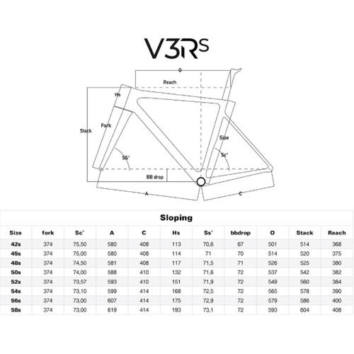 geometrie-colnago-v3rs